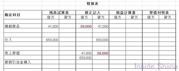 日商簿記3級精算表第147回売上原価計算4