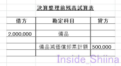 日商簿記3級減価償却費財務諸表1