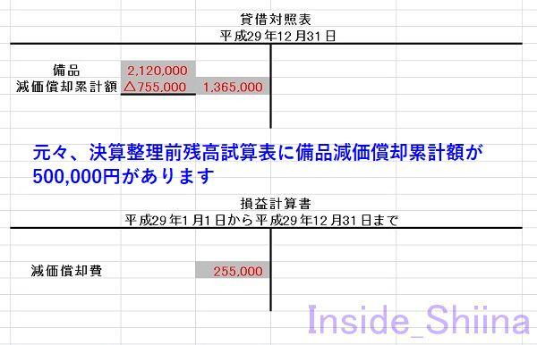 日商簿記3級減価償却費財務諸表3