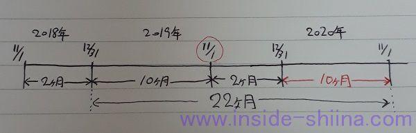 日商簿記3級収益費用実践1