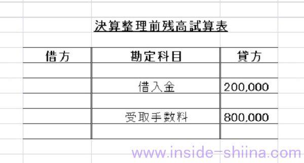 日商簿記3級第149回決算整理前残高試算表