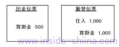 日商簿記3級仕入擬制