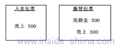 日商簿記3級売上分割