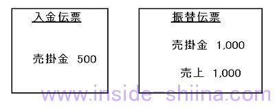 日商簿記3級売上擬制
