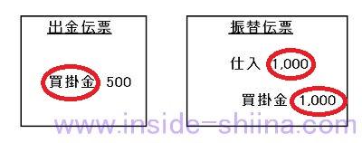 日商簿記3級仕入擬制違い