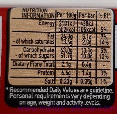 キットカット栄養成分表示