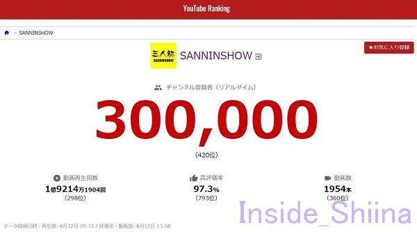 三人称チャンネル登録者数30万人