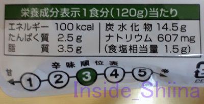 新宿中村屋プチカレー(彩り野菜と豆)栄養成分表示