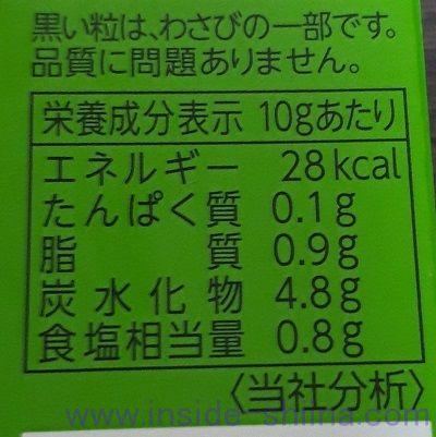 生わさび カロリー 糖質