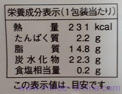 フルーツオムレット栄養成分表示