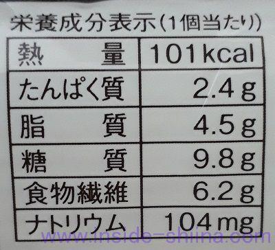 ローソン マチカフェ ブランのミルクスコーン(2個入) カロリー 糖質