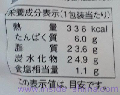 揚げバーガーフィッシュフライ栄養成分表示