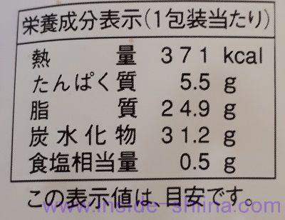 ダブルクリームサンド(チーズクリーム&ホイップ)栄養成分表示