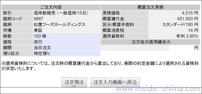 SBI証券つなぎ売りポイント6