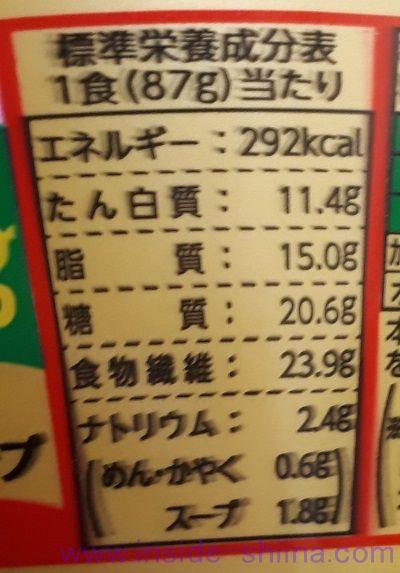 明星 低糖質麺はじめ屋こってり醤油豚骨味栄養成分表示
