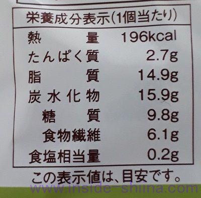 ブランの焼ドーナツ 京都府産宇治抹茶 栄養成分表示
