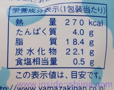 こいくち栄養成分表示