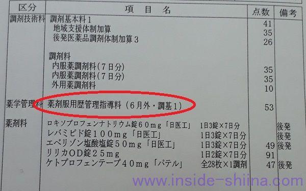 薬剤服用歴管理指導料(お薬手帳無し)