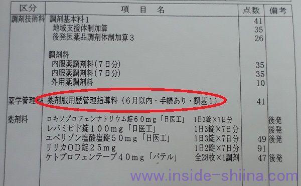 薬剤服用歴管理指導料(お薬手帳有り)
