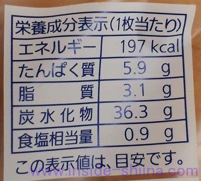 食パン5枚切りのカロリーと糖質