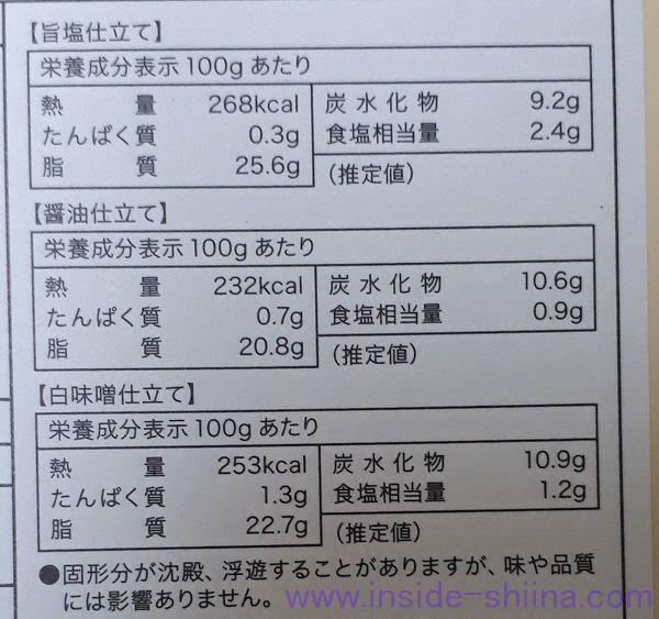 KDDI(9433)株主優待商品栄養成分表示