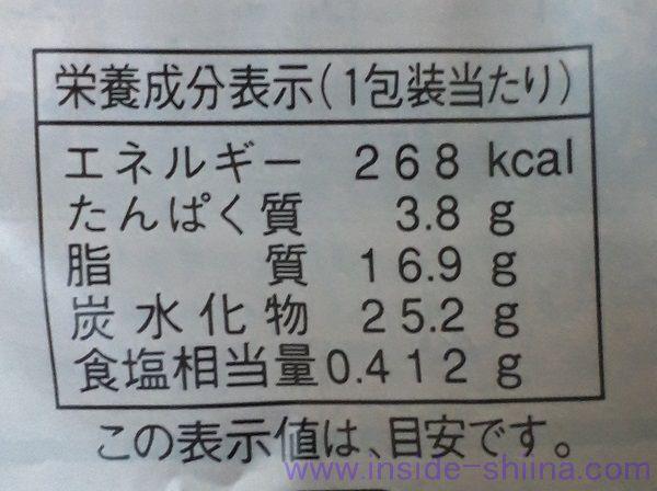 ミルキーバウムクーヘンのカロリー、糖質、脂質