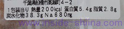 ごろごろ具材の五目いなり(セブン)栄養成分表示