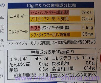 雪印メグミルクテイスティソフトバターの風味栄養成分表示