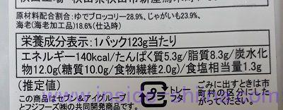 海老と野菜のアヒージョ風(セブン)栄養成分表示