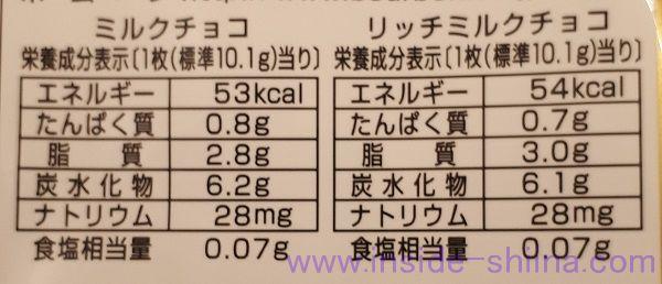 ブルボン アルフォート リッチミルクチョコ カロリー 糖質