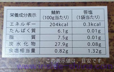 吾左衛門鮓 鯖 カロリー 糖質 脂質