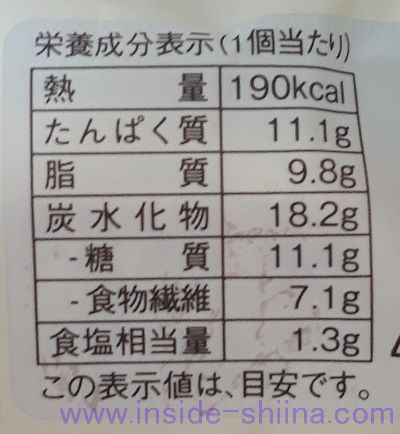 ブランのハムチーズパン カロリー 糖質