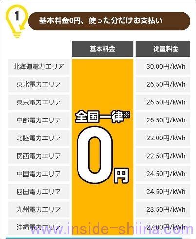 楽天でんき 電気料金表