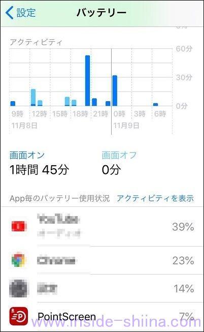 楽天スーパーポイントスクリーン iOS 版 バッテリー消費問題