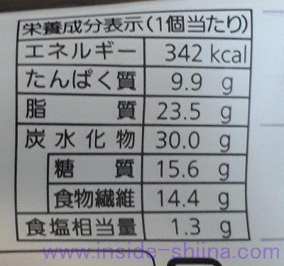 低糖質ツナパン(Pasco) カロリー 糖質