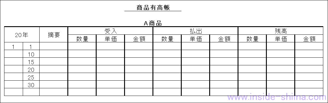 日商簿記3級の商品有高帳(しょうひんありだかちょう)とは