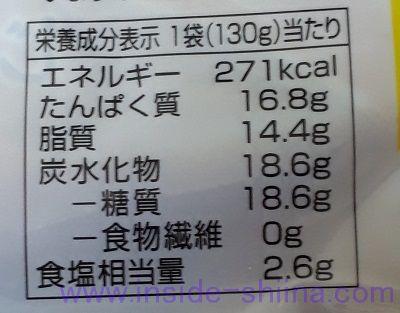 じっくり煮込んだ豚角煮(トップバリュ) カロリー 糖質