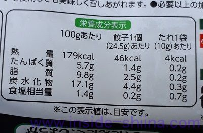 大阪王将羽根つき餃子 カロリー 糖質