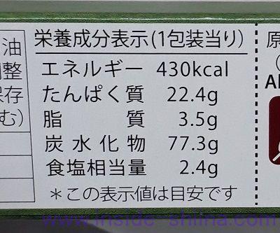 大船軒 伝承鯵の押寿しのカロリー、糖質、脂質は?