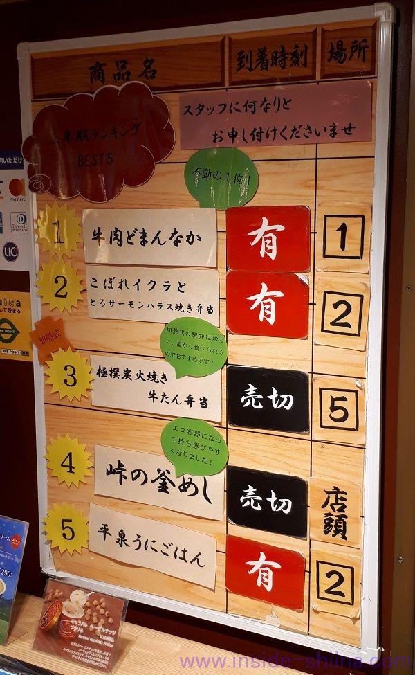 東京駅にある駅弁屋 祭 の上半期売上ランキング2020年版