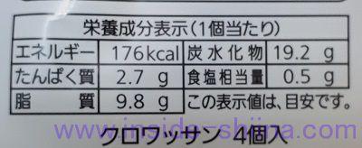Pasco クロワッサン カロリー 糖質