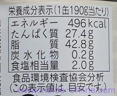 鯖(高木商店) カロリー 糖質