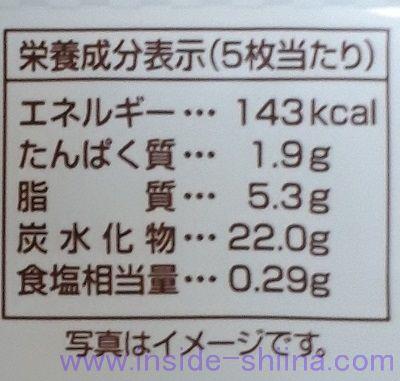ココナッツサブレ カロリー 糖質