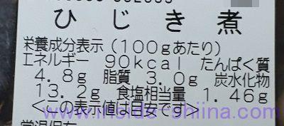 ひじき煮 カロリー 糖質