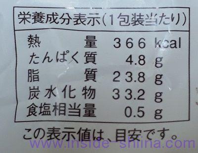 台湾ドーナツ カロリー 糖質