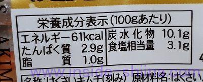 王道キムチ カロリー 糖質