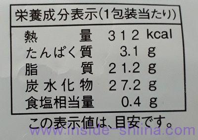 ビスクロ カロリー 糖質