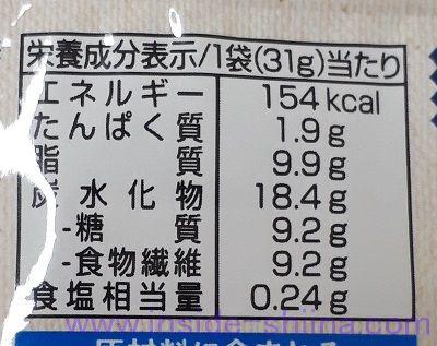 SUNAO 発酵バターのカロリー、糖質、脂質は!