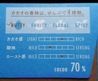 明治 ザ・チョコレート 全4種類