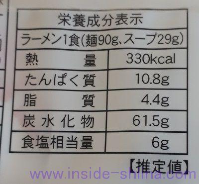 博多とんこつラーメン カロリー 糖質